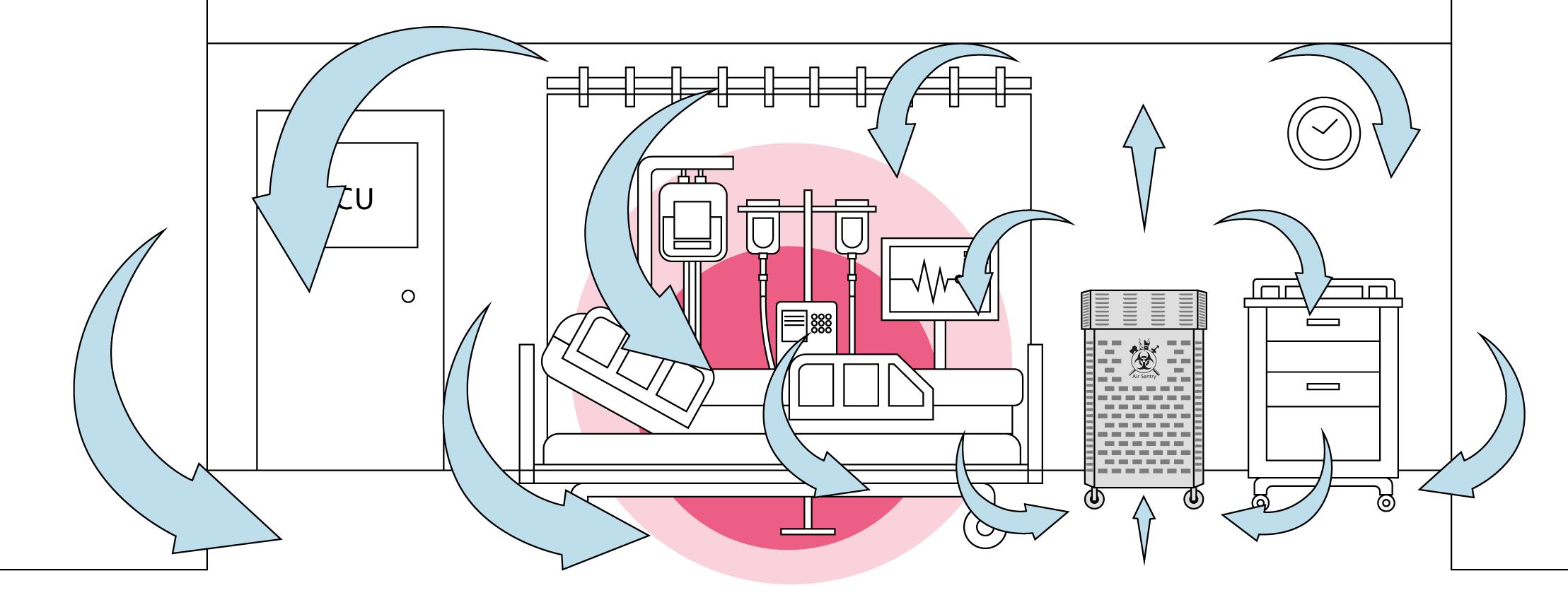 BCM_Homepage_Illustrations_ICU_Ward_V1-cropped-v3.1_A